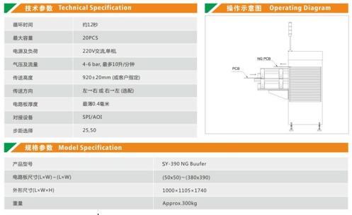 Thông số kĩ thuật Bộ đệm NG / OK