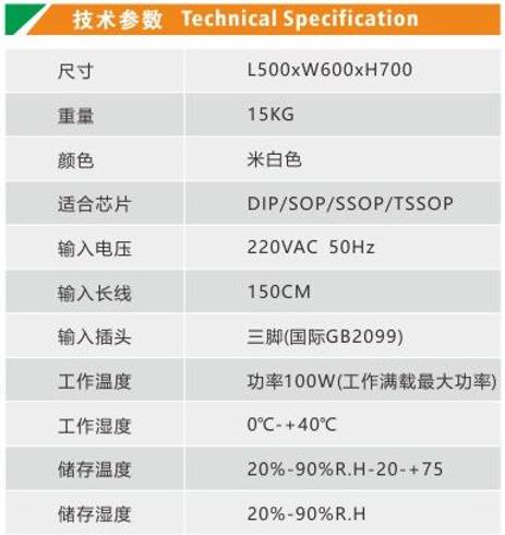 Thông số kĩ thuật Đầu đốt IC gắn ống
