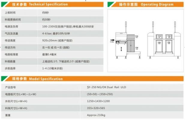 Thông số kĩ thuật Máy thu bản rãnh đôi NG/OK